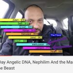End Day Angelic DNA, Nephilim And the Mark Of The Beast